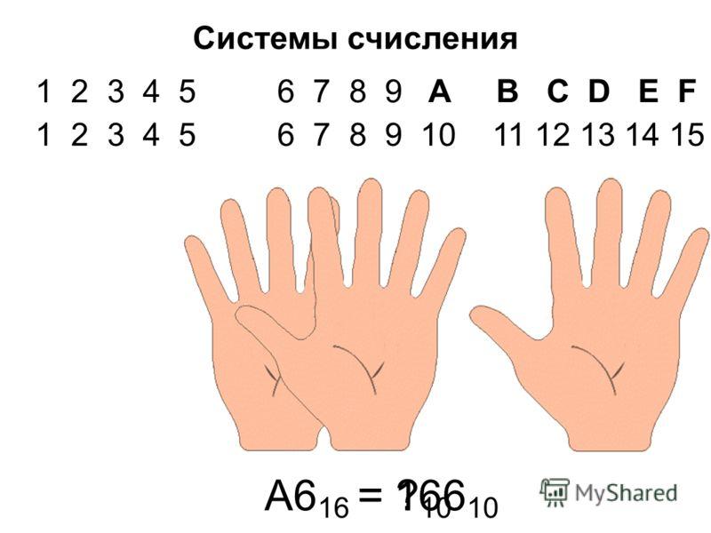 Системы счисления 1 2 3 4 5 6 7 8 9 1 2 3 4 5 6 7 8 9 10 11 12 13 14 15 А B C D E F A6 16 = 166 10 = ? 10