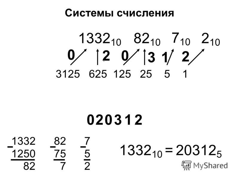 Системы счисления 1332 10 0 1332 1250 82 75 7 752752 1332 10 = 20312 5 20312 3125 625 125 25 5 1 ? ? 82 10 ? ? 7 10 2 10 ? ? 0 20 31 2