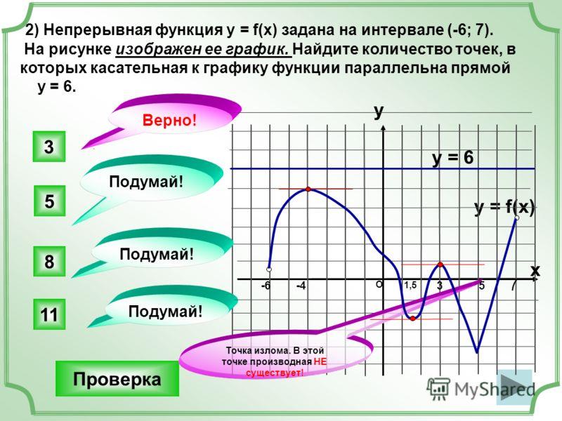 5 11 8 2) Непрерывная функция у = f(x) задана на интервале (-6; 7). На рисунке изображен ее график. Найдите количество точек, в которых касательная к графику функции параллельна прямой y = 6. Проверка y = f(x) y x 3 Подумай! Верно! -6-6 7 y = 6. Точк