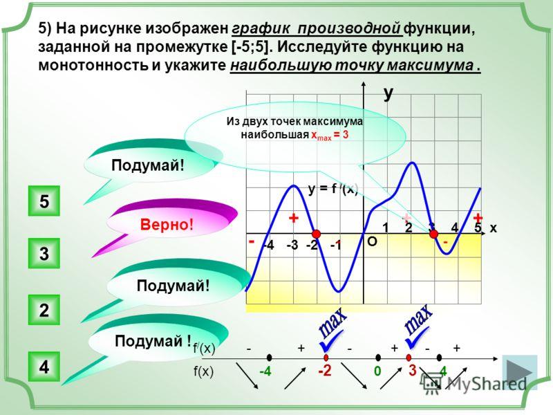 -4 -3 -2 -1 1 2 3 4 5 х 5) На рисунке изображен график производной функции, заданной на промежутке [-5;5]. Исследуйте функцию на монотонность и укажите наибольшую точку максимума. 3 2 4 5 Подумай! Верно! Подумай! y = f / (x) + + + - - О - f / (x) - +