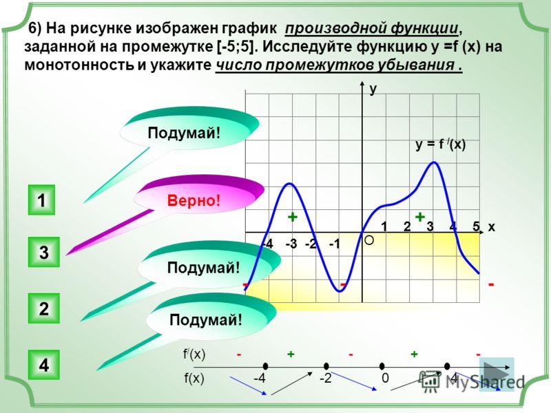 -4 -3 -2 -1 1 2 3 4 5 х 6) На рисунке изображен график производной функции, заданной на промежутке [-5;5]. Исследуйте функцию у =f (x) на монотонность и укажите число промежутков убывания. 3 2 4 1 Подумай! Верно! Подумай! y = f / (x) f(x) -4 -2 0 4 f
