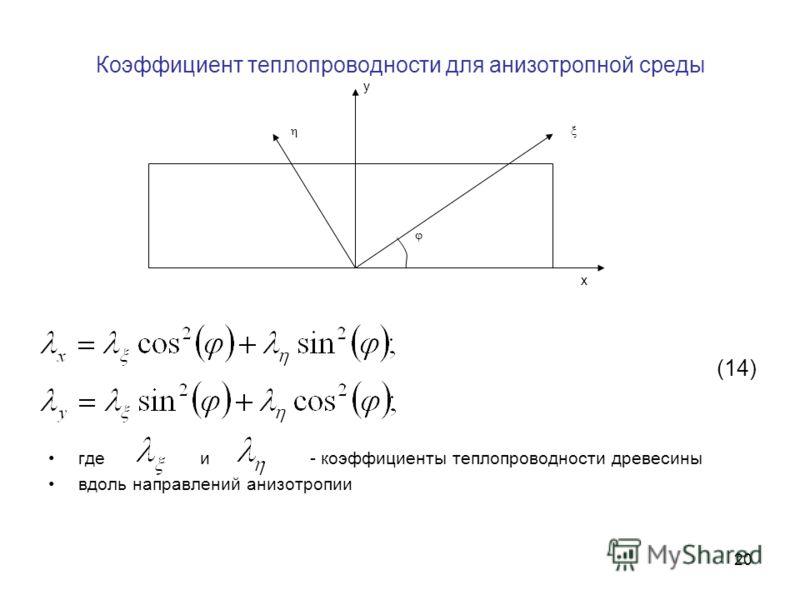 20 Коэффициент теплопроводности для анизотропной среды где и - коэффициенты теплопроводности древесины вдоль направлений анизотропии y x ξη φ (14)