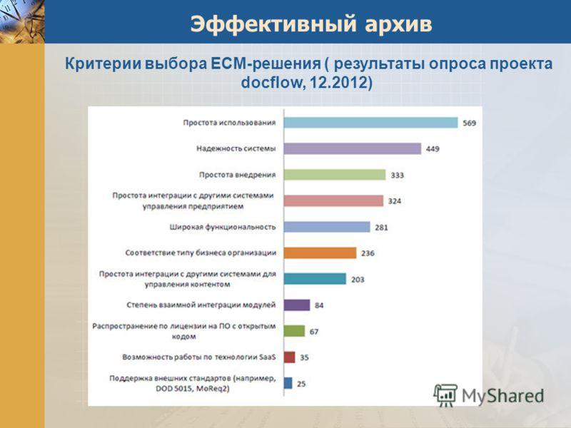 Эффективный архив Критерии выбора ECM-решения ( результаты опроса проекта docflow, 12.2012)