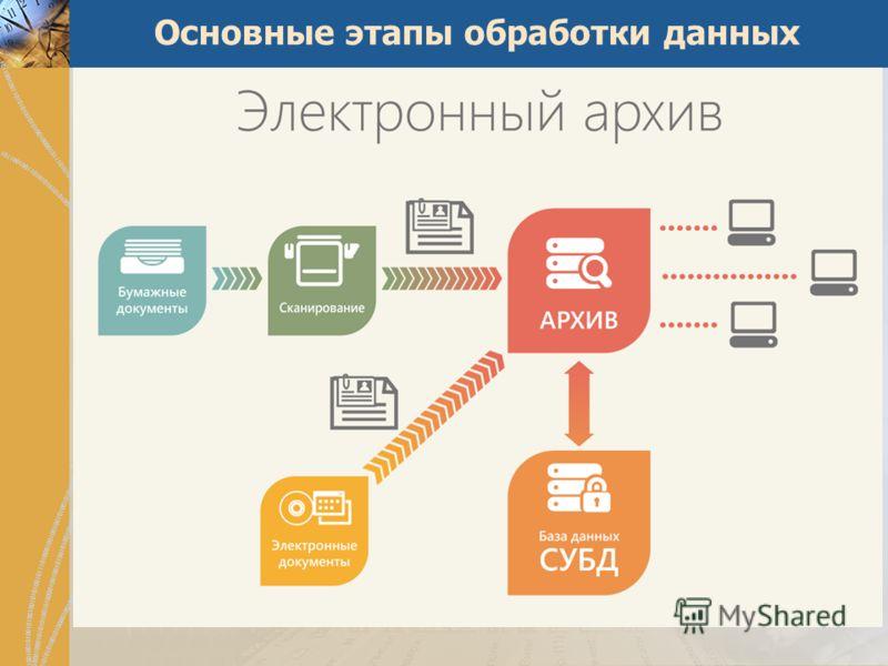 Основные этапы обработки данных