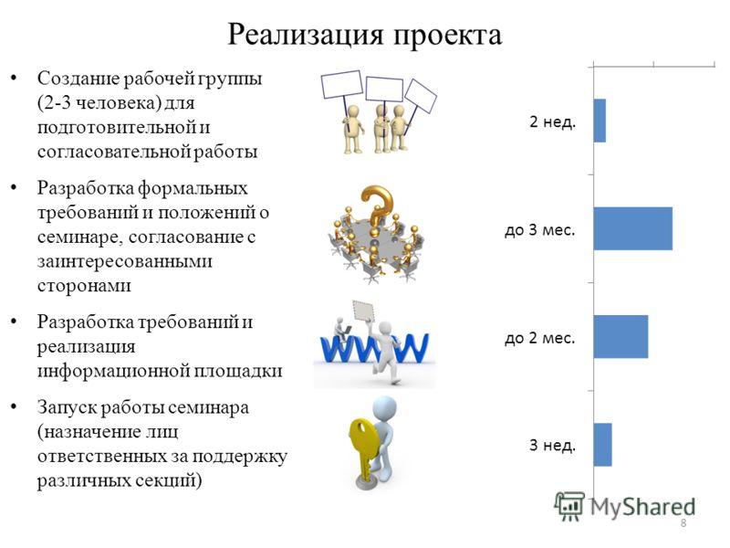 8 Реализация проекта Создание рабочей группы (2-3 человека) для подготовительной и согласовательной работы Разработка формальных требований и положений о семинаре, согласование с заинтересованными сторонами Разработка требований и реализация информац