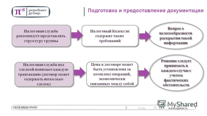 Слайд www.pgplaw.ru 10 ПЕПЕЛЯЕВ ГРУПП Подготовка и предоставление документации Налоговая служба рекомендует представлять структуру группы Налоговый Кодекс не содержит таких требований Вопрос о целесообразности раскрытия такой информации Налоговая слу
