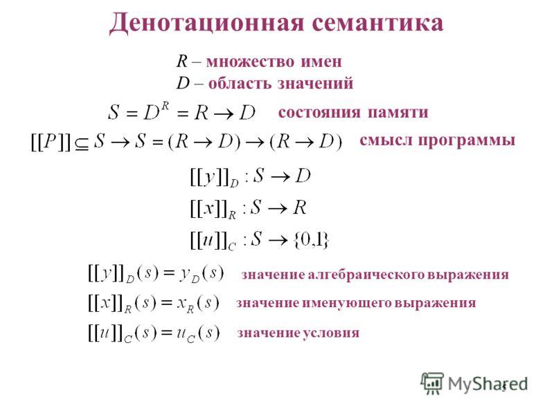 5 Денотационная семантика R – множество имен D – область значений состояния памяти смысл программы значение алгебраического выражения значение именующего выражения значение условия