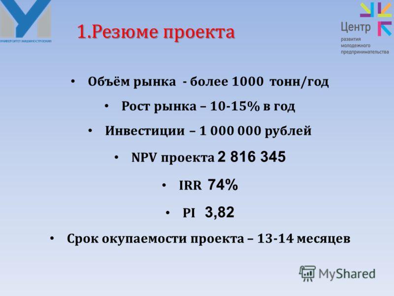 1.Резюме проекта Объём рынка - более 1000 тонн/год Рост рынка – 10-15% в год Инвестиции – 1 000 000 рублей NPV проекта 2 816 345 IRR 74% PI 3,82 Срок окупаемости проекта – 13-14 месяцев