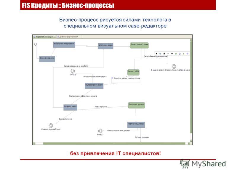 Бизнес-процесс рисуется силами технолога в специальном визуальном case-редакторе FIS Кредиты :: Бизнес-процессы без привлечения IT специалистов!