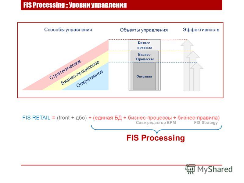 Бизнес- правила Способы управления Объекты управления Бизнес- Процессы Эффективность Операции Стратегическое Бизнес-процессное Оперативное FIS RETAIL = (front + дбо) + (единая БД + бизнес-процессы + бизнес-правила) Case-редактор BPMFIS Strategy FIS P