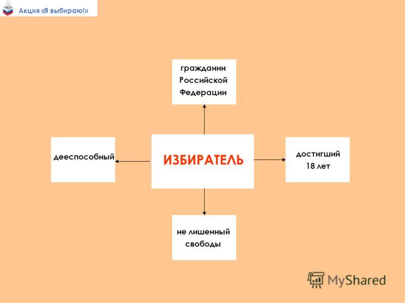 Акция «Я выбираю!» Свободные выборы ИЗБИРАТЕЛЬ гражданин Российской Федерации достигший 18 лет не лишенный свободы дееспособный
