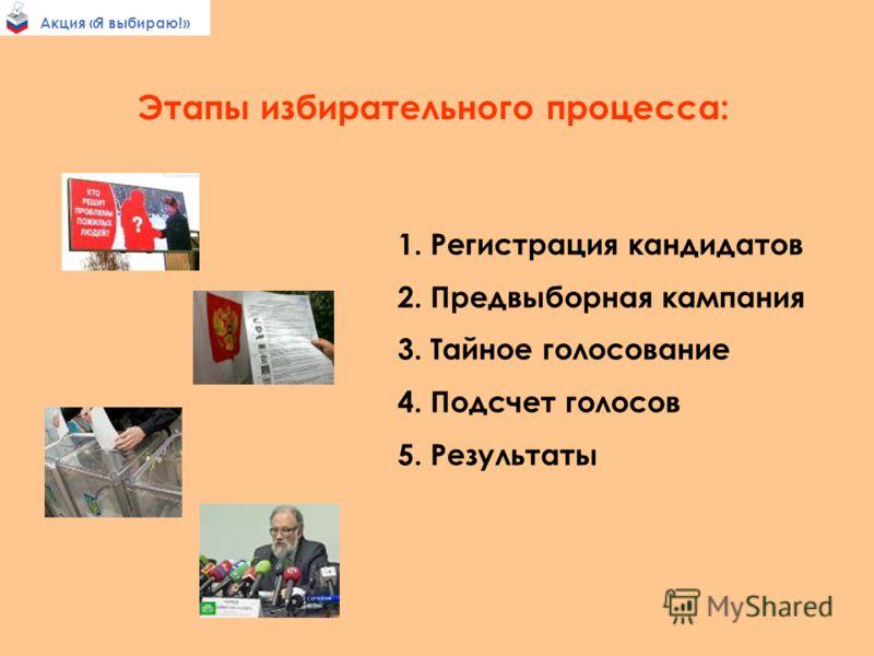 Акция «Я выбираю!» Этапы избирательного процесса: 1. Регистрация кандидатов 2. Предвыборная кампания 3. Тайное голосование 4. Подсчет голосов 5. Результаты