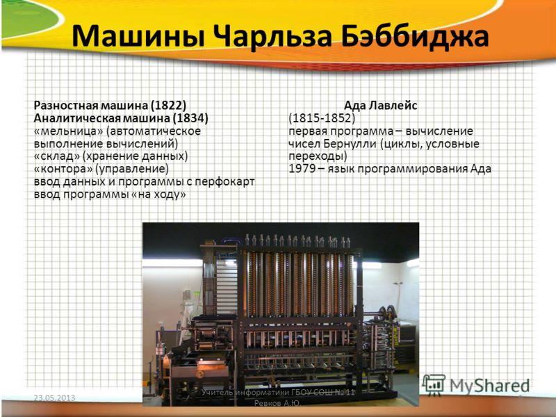 Машины Чарльза Бэббиджа Разностная машина (1822) Аналитическая машина (1834) «мельница» (автоматическое выполнение вычислений) «склад» (хранение данных) «контора» (управление) ввод данных и программы с перфокарт ввод программы «на ходу» Ада Лавлейс (