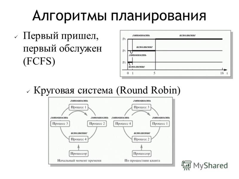 Алгоритмы планирования Первый пришел, первый обслужен (FCFS) Круговая система (Round Robin)