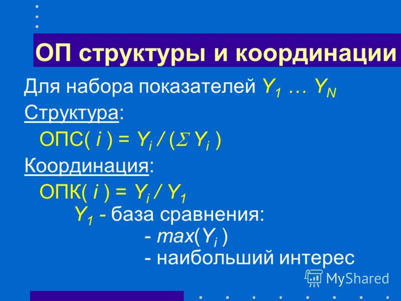 ОП структуры и координации Для набора показателей Y 1 … Y N Структура: ОПC( i ) = Y i / ( Y i ) Координация: ОПК( i ) = Y i / Y 1 Y 1 - база сравнения: - max(Y i ) - наибольший интерес