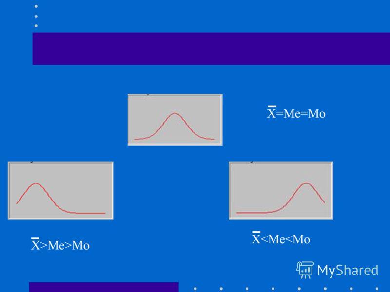 X=Me=Mo X>Me>Mo X