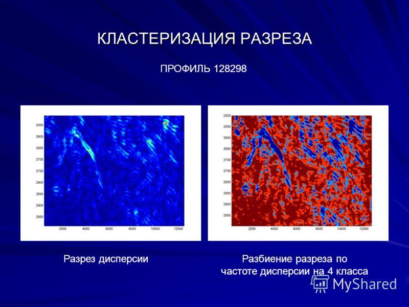 КЛАСТЕРИЗАЦИЯ РАЗРЕЗА ПРОФИЛЬ 128298 Разрез дисперсииРазбиение разреза по частоте дисперсии на 4 класса