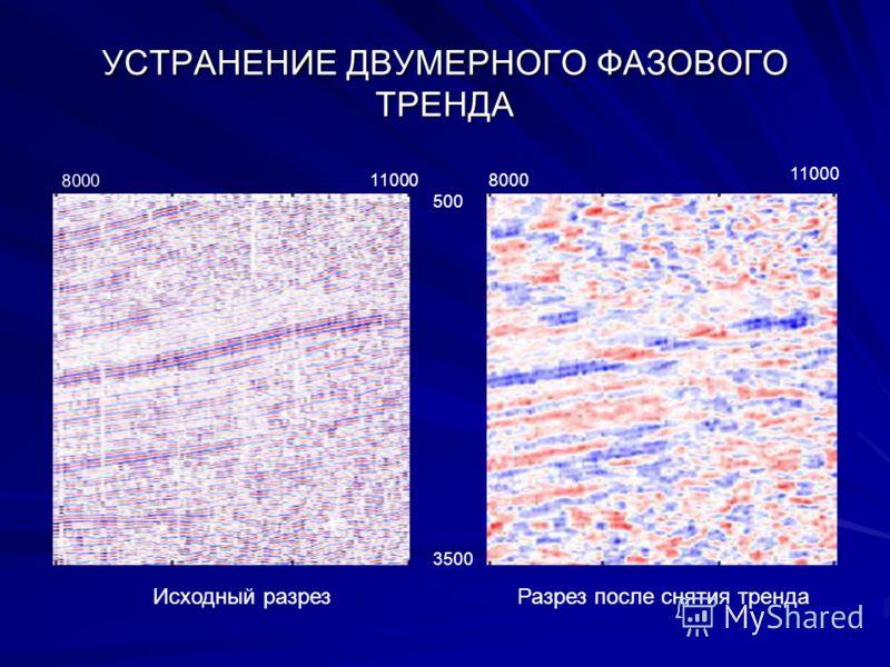 УСТРАНЕНИЕ ДВУМЕРНОГО ФАЗОВОГО ТРЕНДА Исходный разрезРазрез после снятия тренда 8000 11000 500 3500 8000 11000
