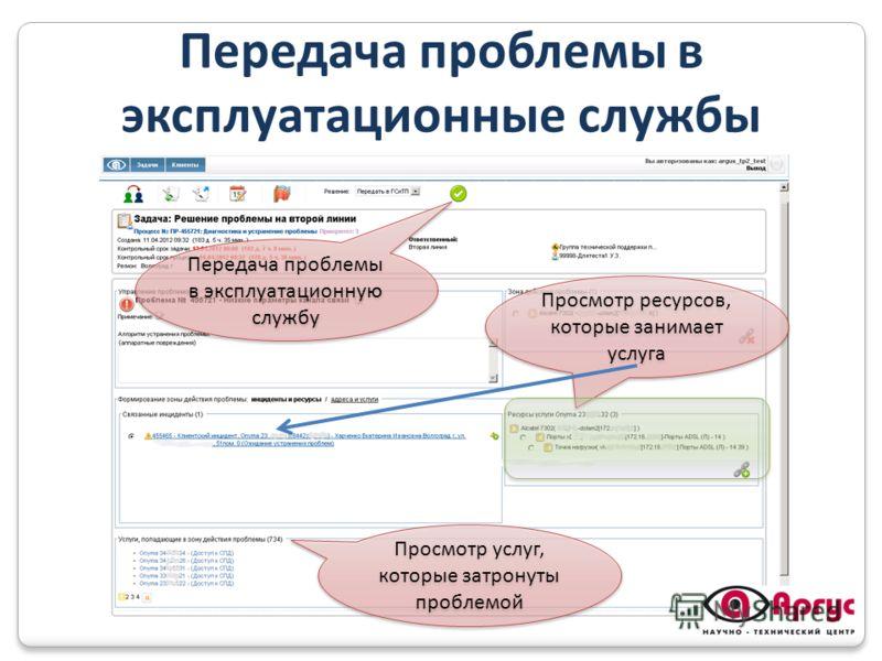 Передача проблемы в эксплуатационные службы Просмотр ресурсов, которые занимает услуга Передача проблемы в эксплуатационную службу Просмотр услуг, которые затронуты проблемой