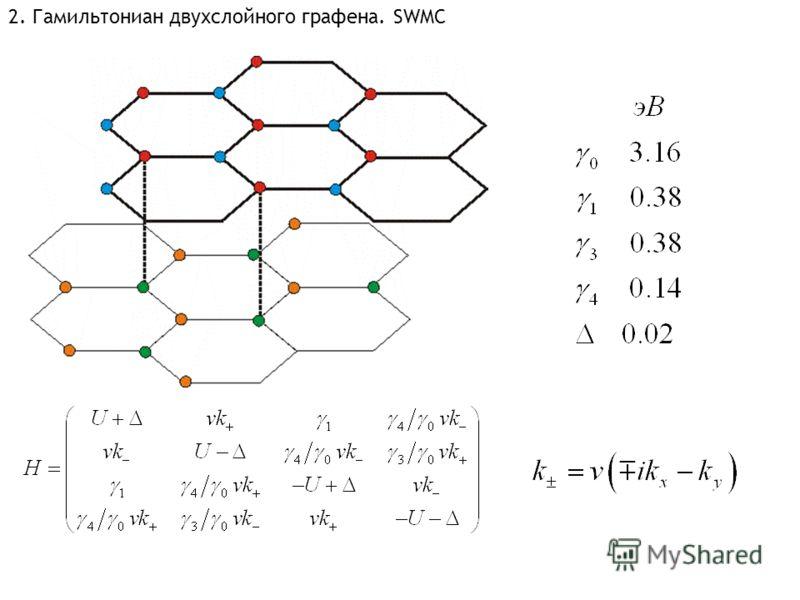 2. Гамильтониан двухслойного графена. SWMC