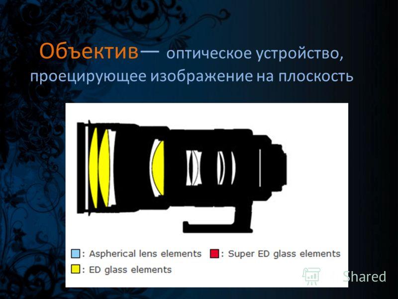 Объектив оптическое устройство, проецирующее изображение на плоскость