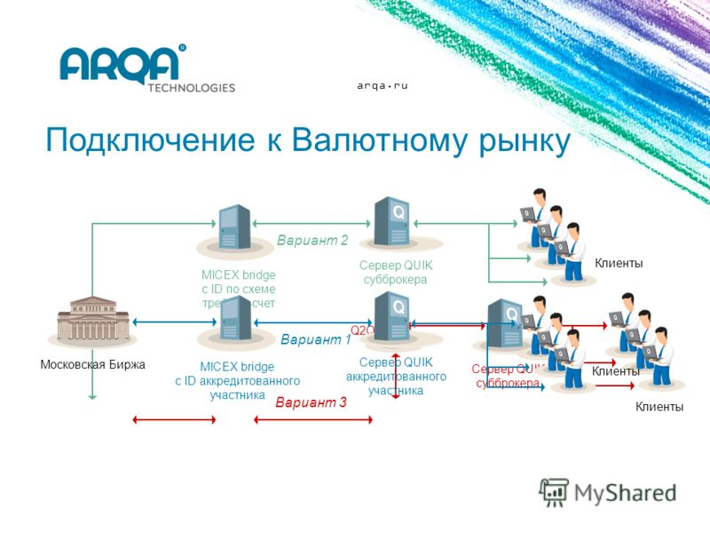 arqa.ru Подключение к Валютному рынку MICEX bridge с ID по схеме трейдер-счет Сервер QUIK субброкера Q2Q Вариант 3 Вариант 2 Московская Биржа MICEX bridge с ID аккредитованного участника Сервер QUIK аккредитованного участника Вариант 1 Клиенты
