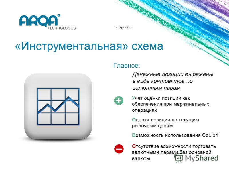 arqa.ru «Инструментальная» схема Денежные позиции выражены в виде контрактов по валютным парам Главное: + – Учет оценки позиции как обеспечения при маржинальных операциях Оценка позиции по текущим рыночным ценам Возможность использования CoLibri Отсу