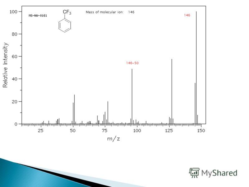 Mass of molecular ion: 146 146 146-50