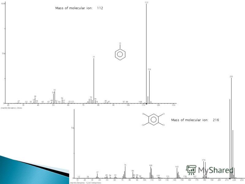 Mass of molecular ion: 112 Mass of molecular ion: 216
