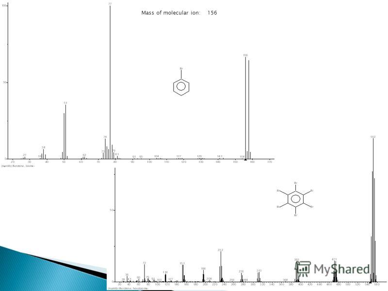 Mass of molecular ion: 156