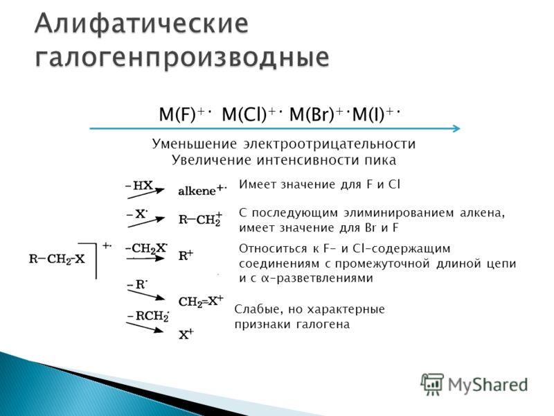 М(F) + М(Cl) + М(Br) + М(I) + Уменьшение электроотрицательности Увеличение интенсивности пика Имеет значение для F и Cl С последующим элиминированием алкена, имеет значение для Br и F Относиться к F- и Cl-содержащим соединениям с промежуточной длиной