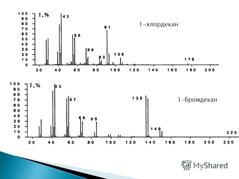 1-хлордекан 1-бромдекан