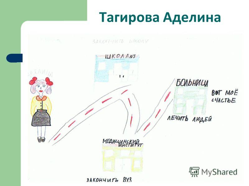 Тагирова Аделина