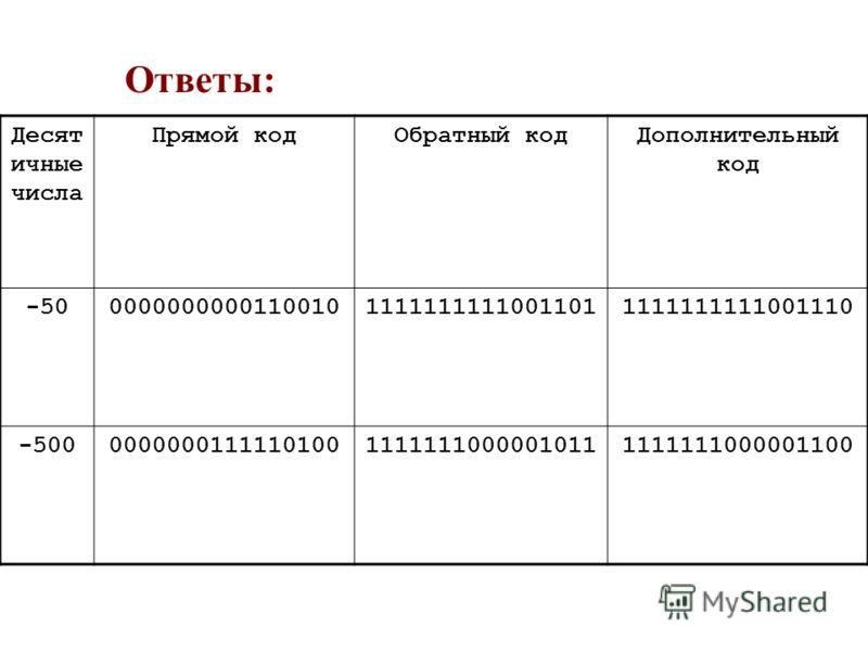 Десят ичные числа Прямой кодОбратный кодДополнительный код -50000000000011001011111111110011011111111111001110 -500000000011111010011111110000010111111111000001100 Ответы: