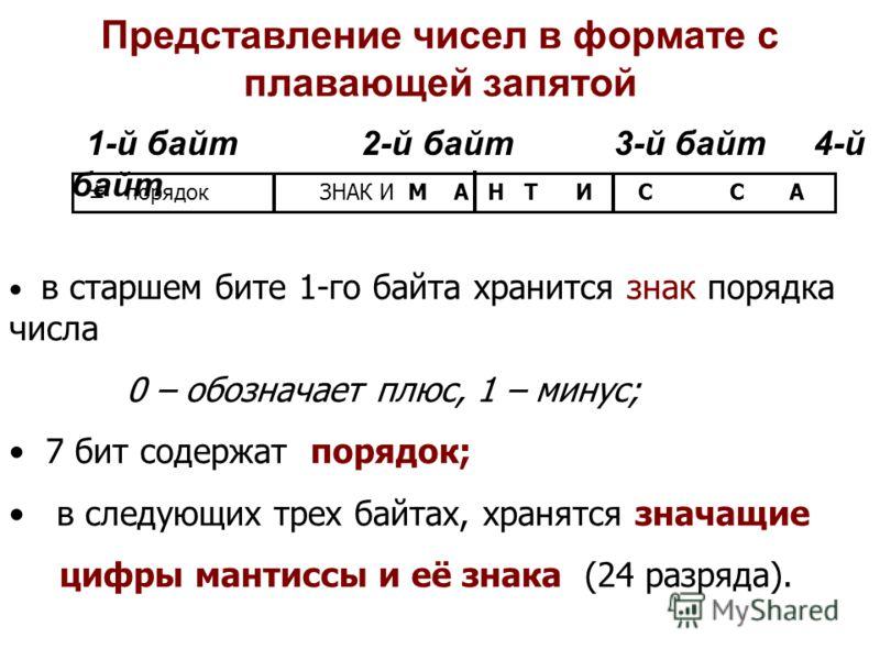 Представление чисел в формате с плавающей запятой 1-й байт 2-й байт 3-й байт 4-й байт ± порядок ЗНАК И М А Н Т И С С А в старшем бите 1-го байта хранится знак порядка числа 0 – обозначает плюс, 1 – минус; 7 бит содержат порядок; в следующих трех байт