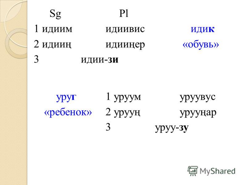 Sg Pl 1 идиимидиивис идик 2 идииңидииңер «обувь» 3 идии-зи уруг1 уруумуруувус «ребенок» 2 урууңурууңар 3уруу-зу