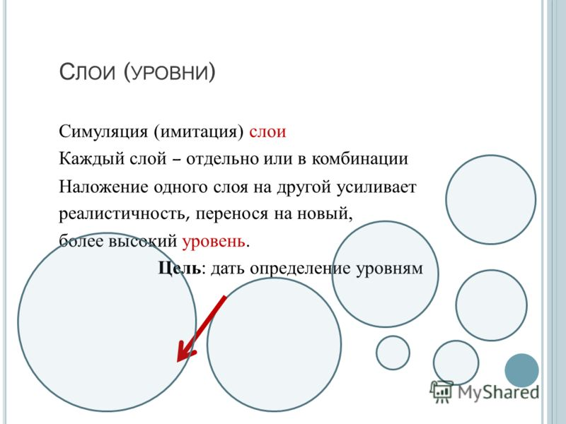 С ЛОИ ( УРОВНИ ) Симуляция ( имитация ) слои Каждый слой – отдельно или в комбинации Наложение одного слоя на другой усиливает реалистичность, перенося на новый, более высокий уровень. Цель : дать определение уровням