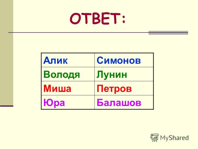 АликСимонов ВолодяЛунин МишаПетров ЮраБалашов ОТВЕТ:
