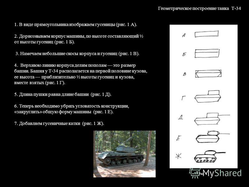 Геометрическое построение танка Т-34 1. В виде прямоугольника изображаем гусеницы (рис. 1 А). 2. Дорисовываем корпус машины, по высоте составляющий ½ от высоты гусениц (рис. 1 Б). 3. Намечаем небольшие скосы корпуса и гусениц (рис. 1 В). 4. Верхнюю л