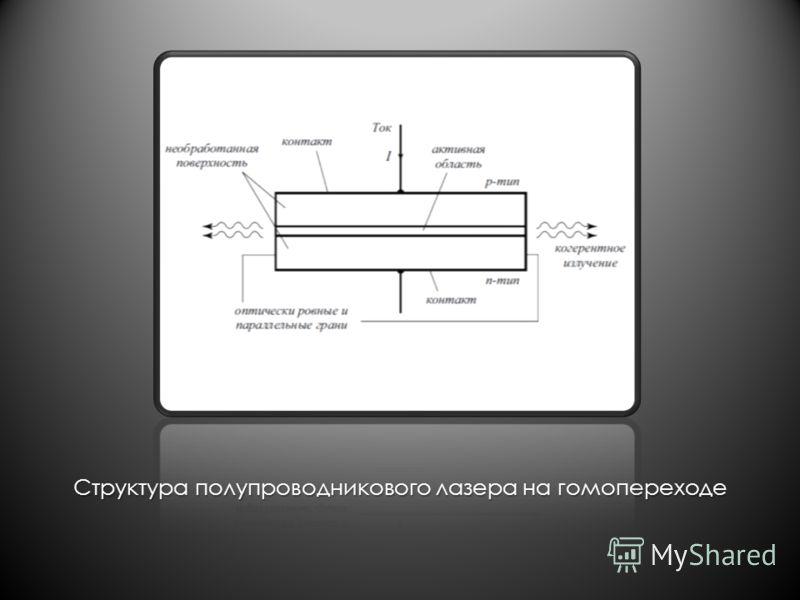 Структура полупроводникового лазера на гомопереходе