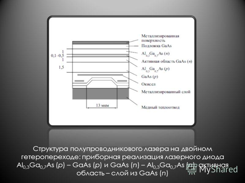 Структура полупроводникового лазера на двойном гетеропереходе: приборная реализация лазерного диода Al 0,3 Ga 0,7 As (p) – GaAs (p) и GaAs (n) – Al 0,3 Ga 0,7 As (n), активная область – слой из GaAs (n)