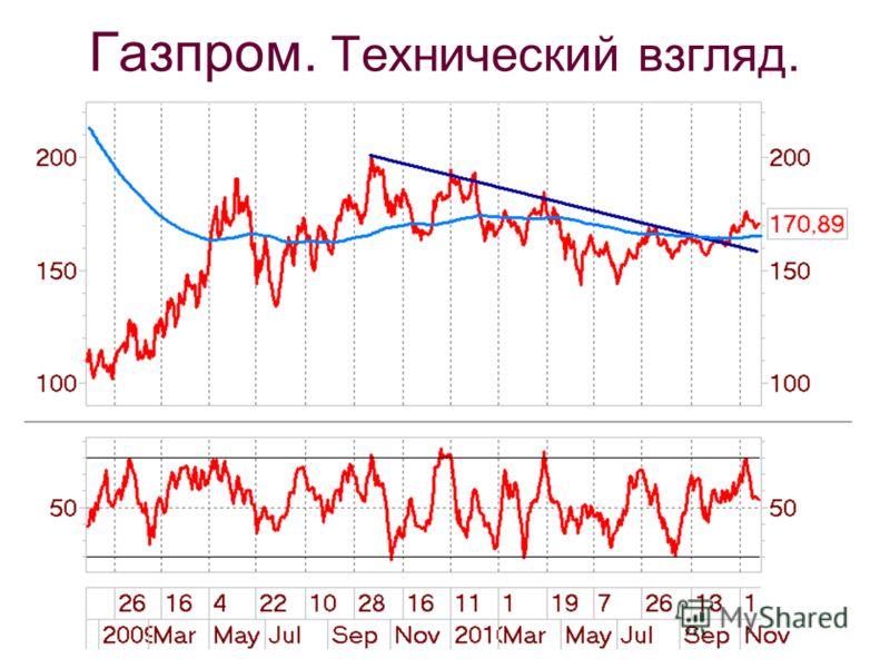 Газпром. Технический взгляд.
