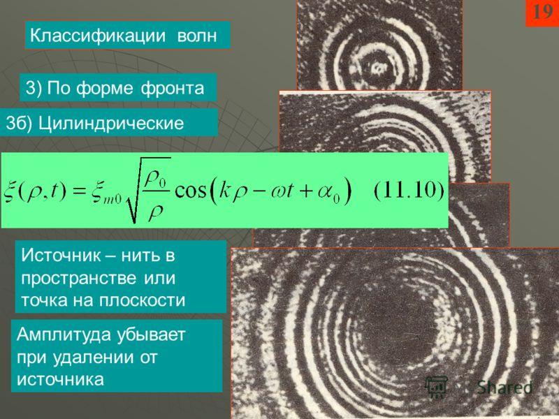 Классификации волн 3) По форме фронта 3б) Цилиндрические 19 Амплитуда убывает при удалении от источника Источник – нить в пространстве или точка на плоскости