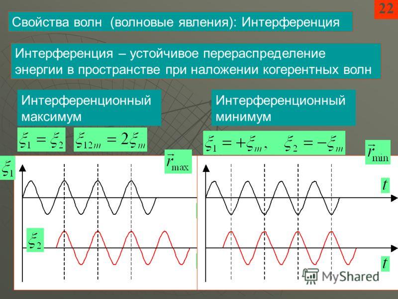 22 Свойства волн (волновые явления): Интерференция Интерференция – устойчивое перераспределение энергии в пространстве при наложении когерентных волн Интерференционный максимум Интерференционный минимум