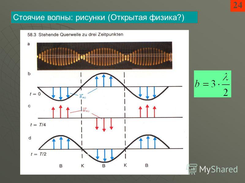 24 Стоячие волны: рисунки (Открытая физика?)