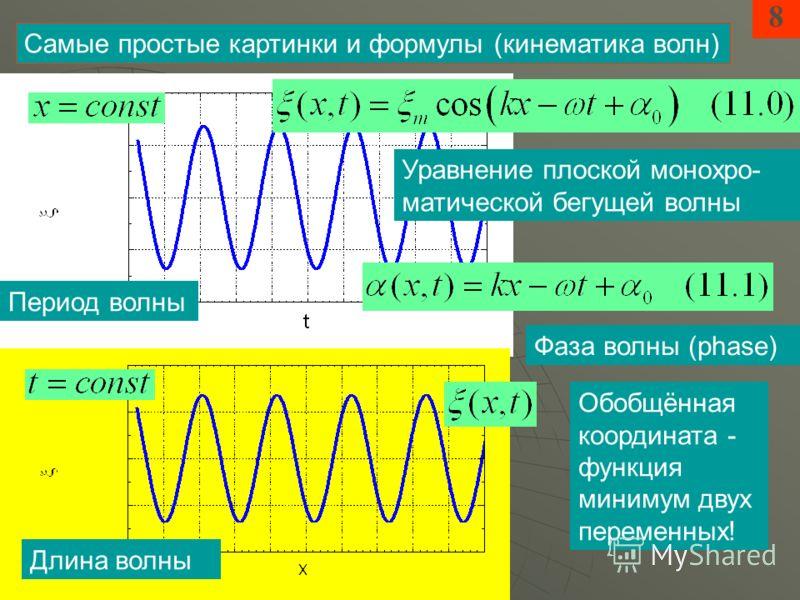 8 Самые простые картинки и формулы (кинематика волн) Уравнение плоской монохро- матической бегущей волны Фаза волны (phase) Период волны Длина волны Обобщённая координата - функция минимум двух переменных!