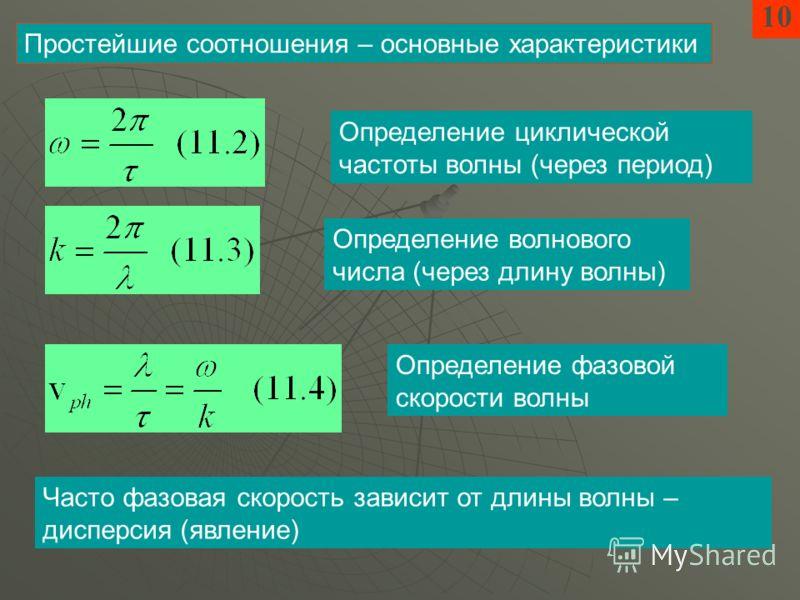 10 Простейшие соотношения – основные характеристики Определение волнового числа (через длину волны) Определение фазовой скорости волны Определение циклической частоты волны (через период) Часто фазовая скорость зависит от длины волны – дисперсия (явл