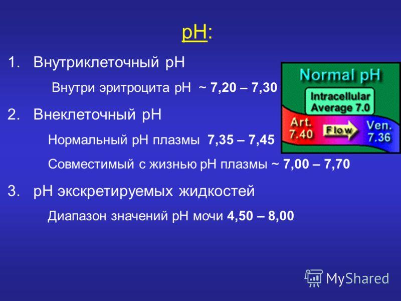рН: 1. Внутриклеточный рН Внутри эритроцита рН ~ 7,20 – 7,30 2. Внеклеточный рН Нормальный рН плазмы 7,35 – 7,45 Совместимый с жизнью рН плазмы ~ 7,00 – 7,70 3. рН экскретируемых жидкостей Диапазон значений рН мочи 4,50 – 8,00