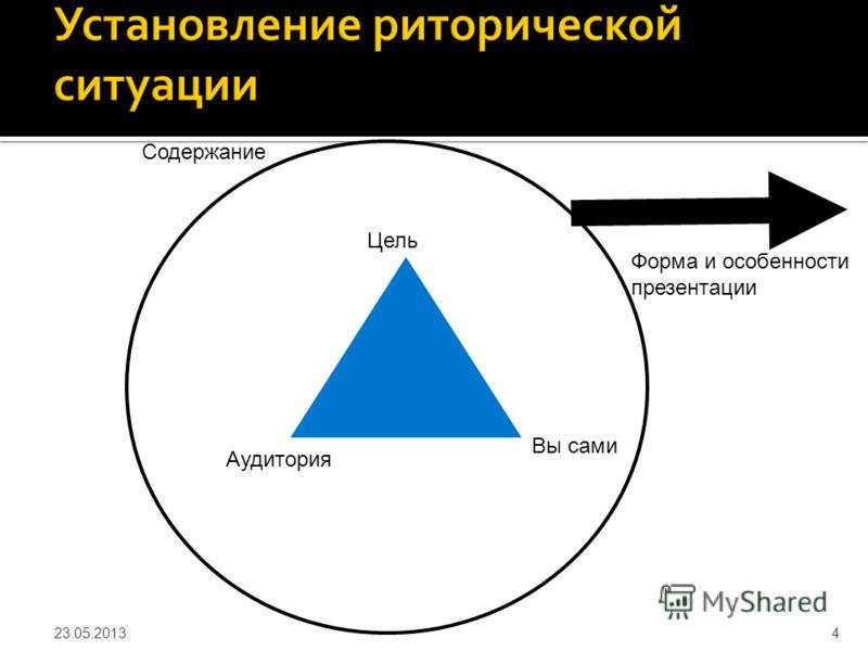 4 Цель Аудитория Вы сами Содержание Форма и особенности презентации