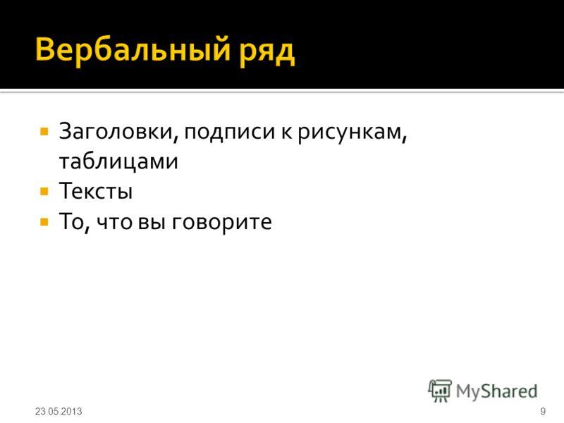 Заголовки, подписи к рисункам, таблицами Тексты То, что вы говорите 23.05.20139